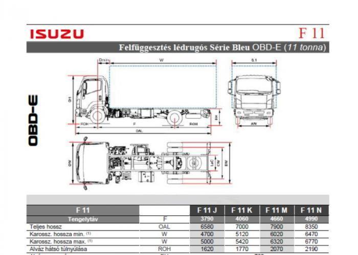 Isuzu F11 Légrugós felfüggesztés